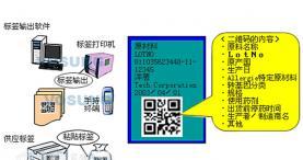包装序列化系统